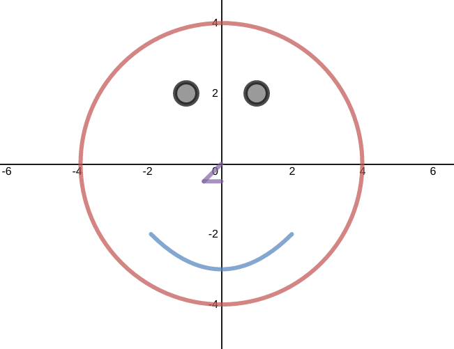Desmos Smiley